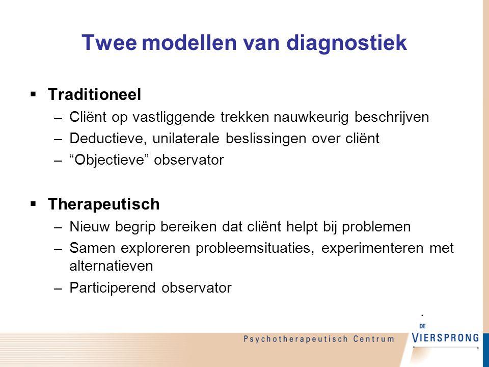 Twee modellen van diagnostiek