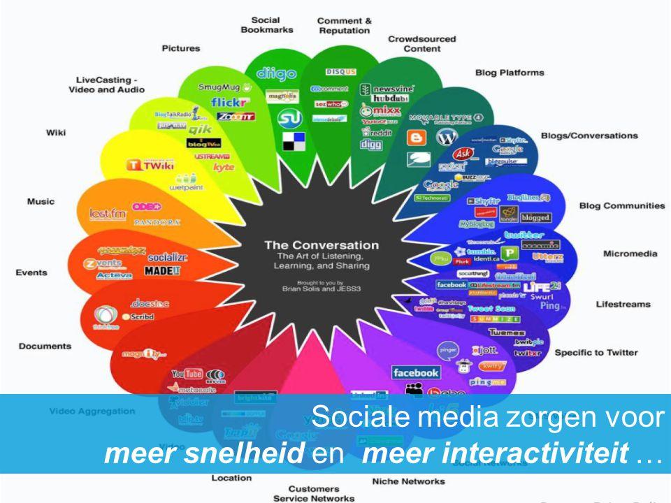 Sociale media zorgen voor