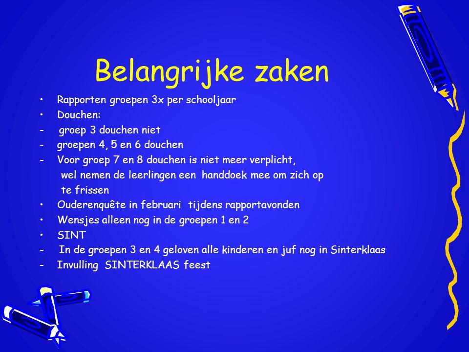 Belangrijke zaken Rapporten groepen 3x per schooljaar Douchen: