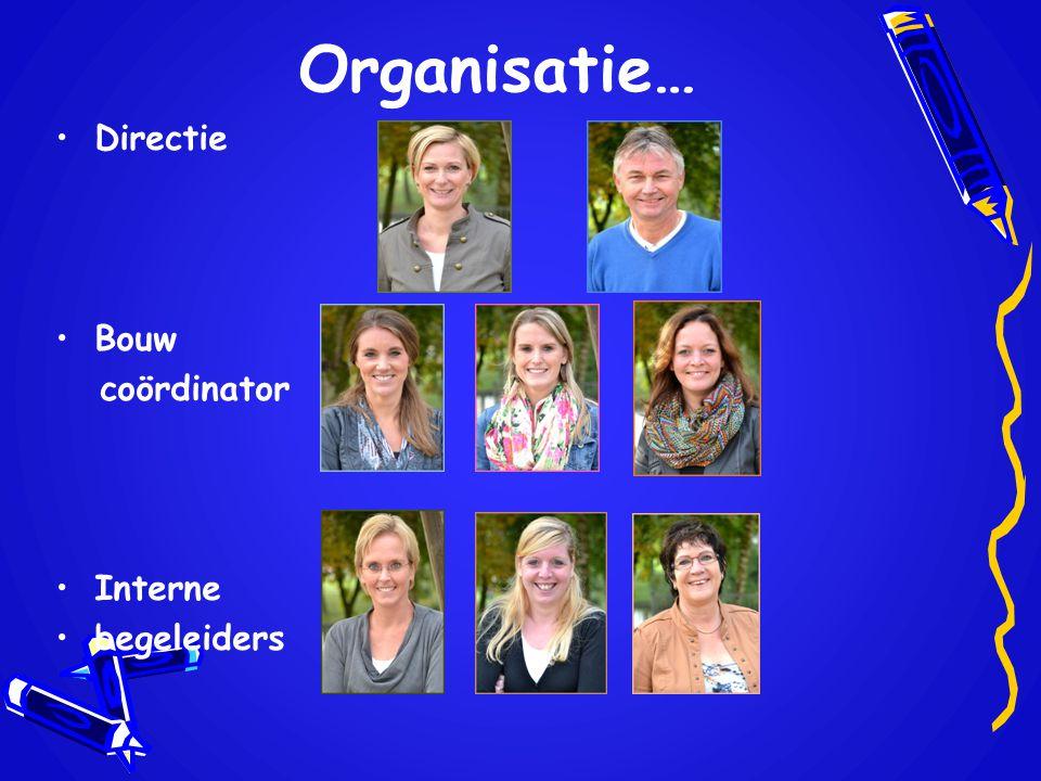 Organisatie… Directie Bouw coördinator Interne begeleiders