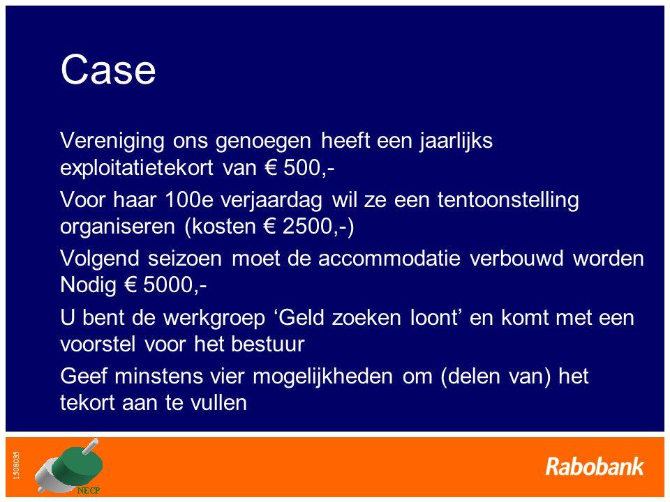 Case Vereniging ons genoegen heeft een jaarlijks exploitatietekort van € 500,-