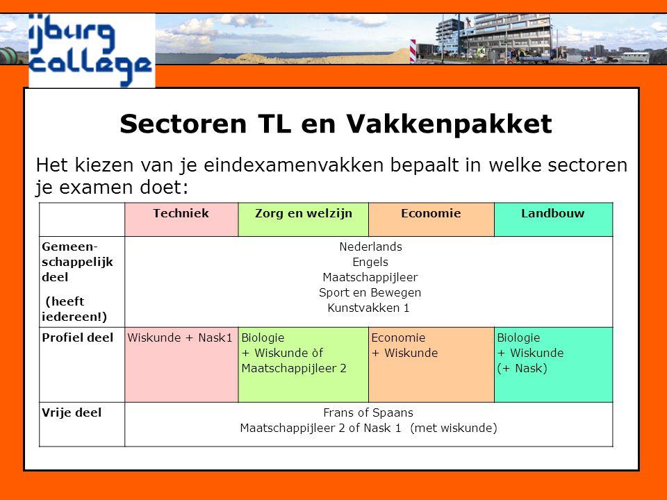 Sectoren TL en Vakkenpakket