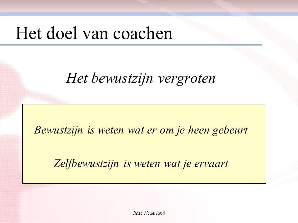 Het doel van coachen Het bewustzijn vergroten