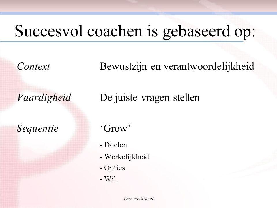 Succesvol coachen is gebaseerd op: