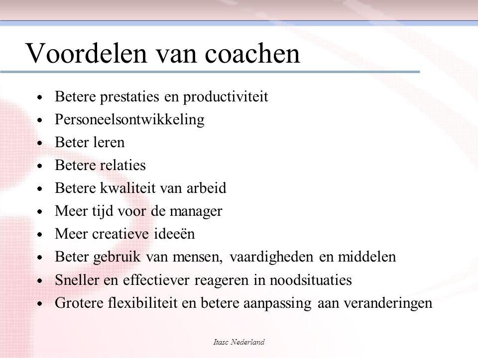 Voordelen van coachen Betere prestaties en productiviteit