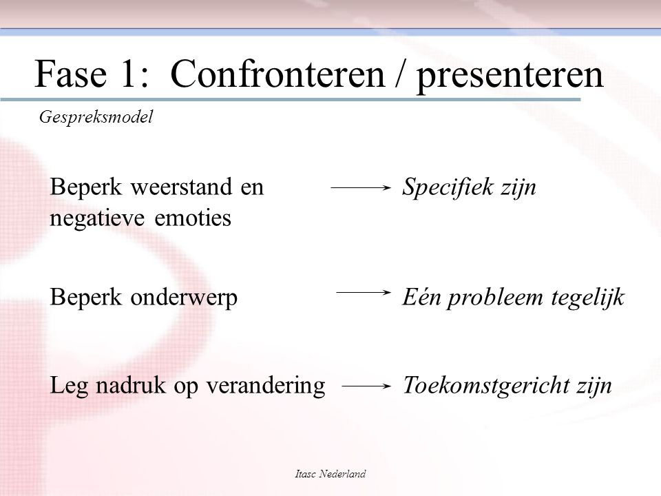 Fase 1: Confronteren / presenteren