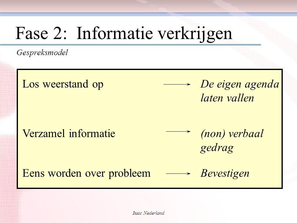 Fase 2: Informatie verkrijgen