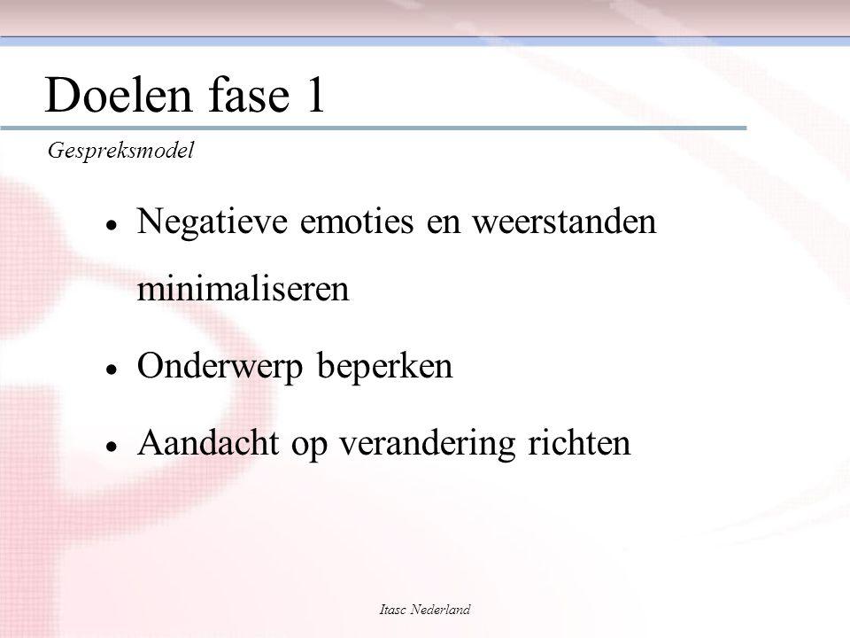 Doelen fase 1 Negatieve emoties en weerstanden minimaliseren