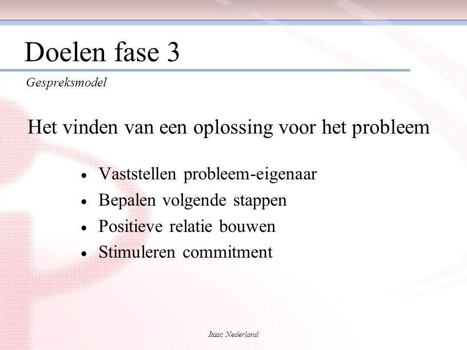 Doelen fase 3 Het vinden van een oplossing voor het probleem