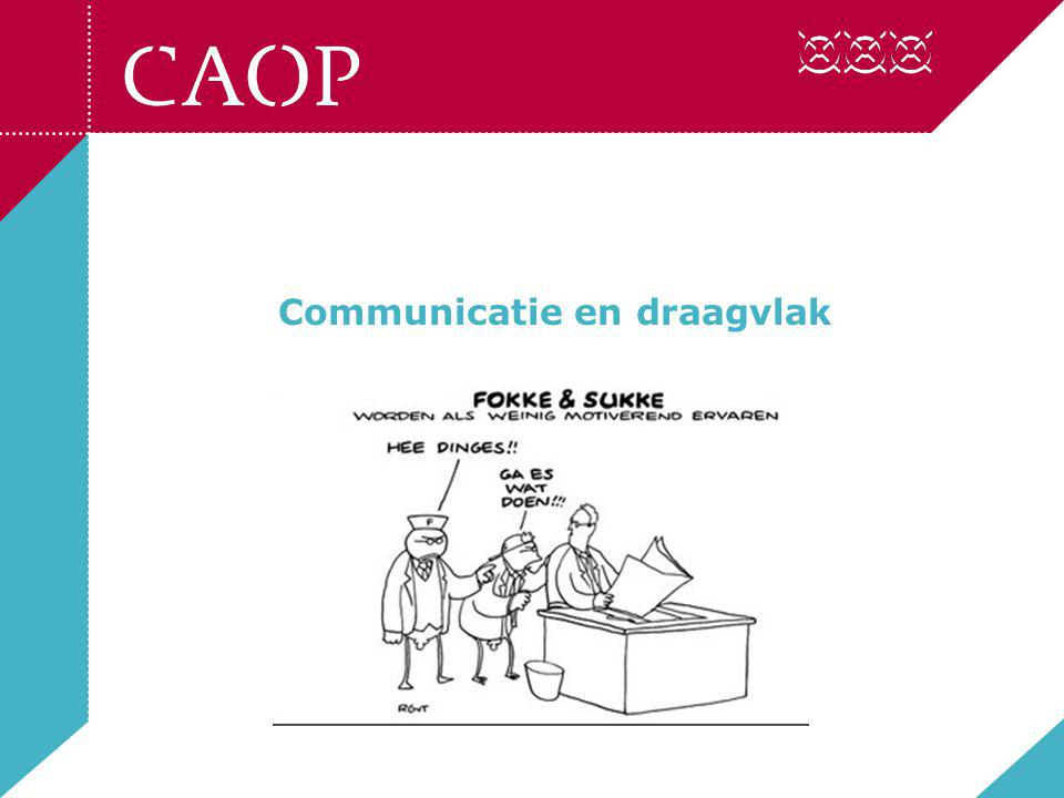 Communicatie en draagvlak