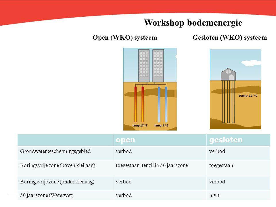 Workshop bodemenergie