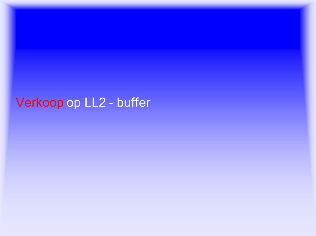 Initiële stop regels Verkoop op LL2 - buffer