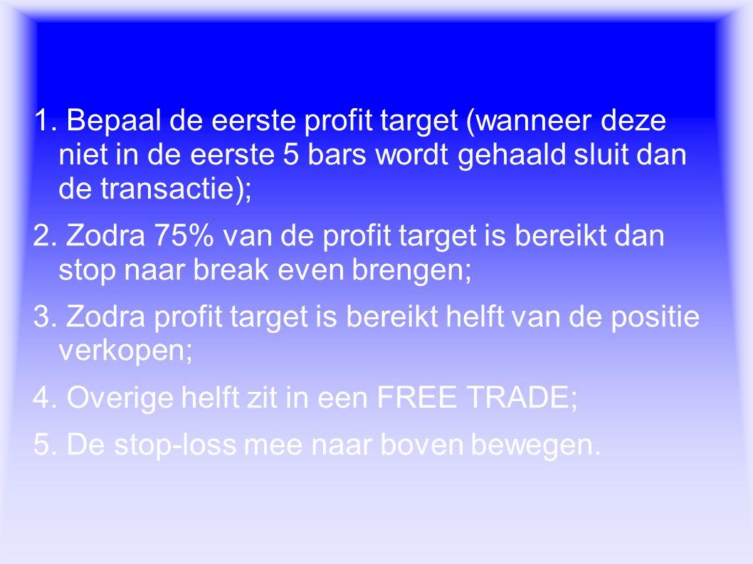 1. Bepaal de eerste profit target (wanneer deze niet in de eerste 5 bars wordt gehaald sluit dan de transactie);