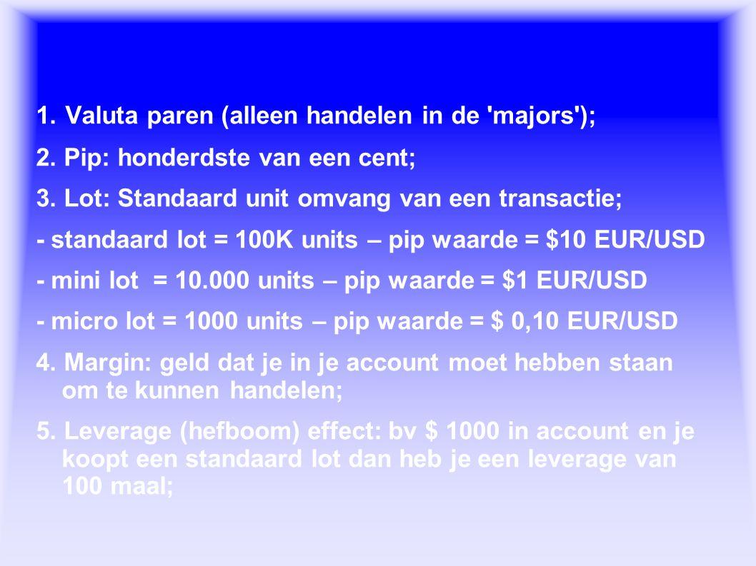 Forex termen 1. Valuta paren (alleen handelen in de majors );