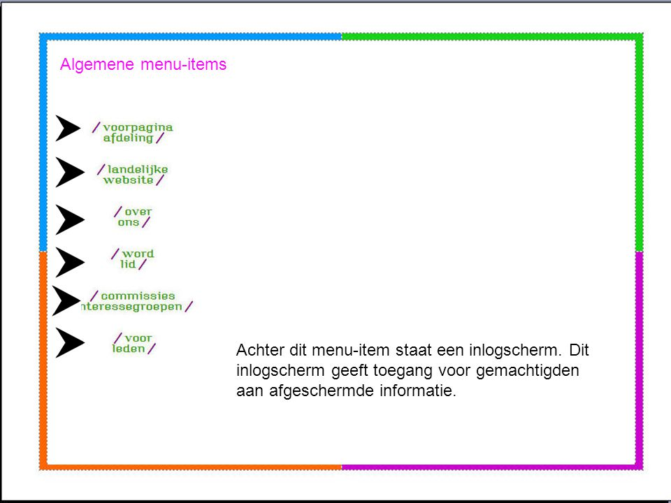 Algemene menu-items Wanneer u niet op de hoofdpagina staat kunt u door het aanklikken van dit item terug naar de hoofdpagina.