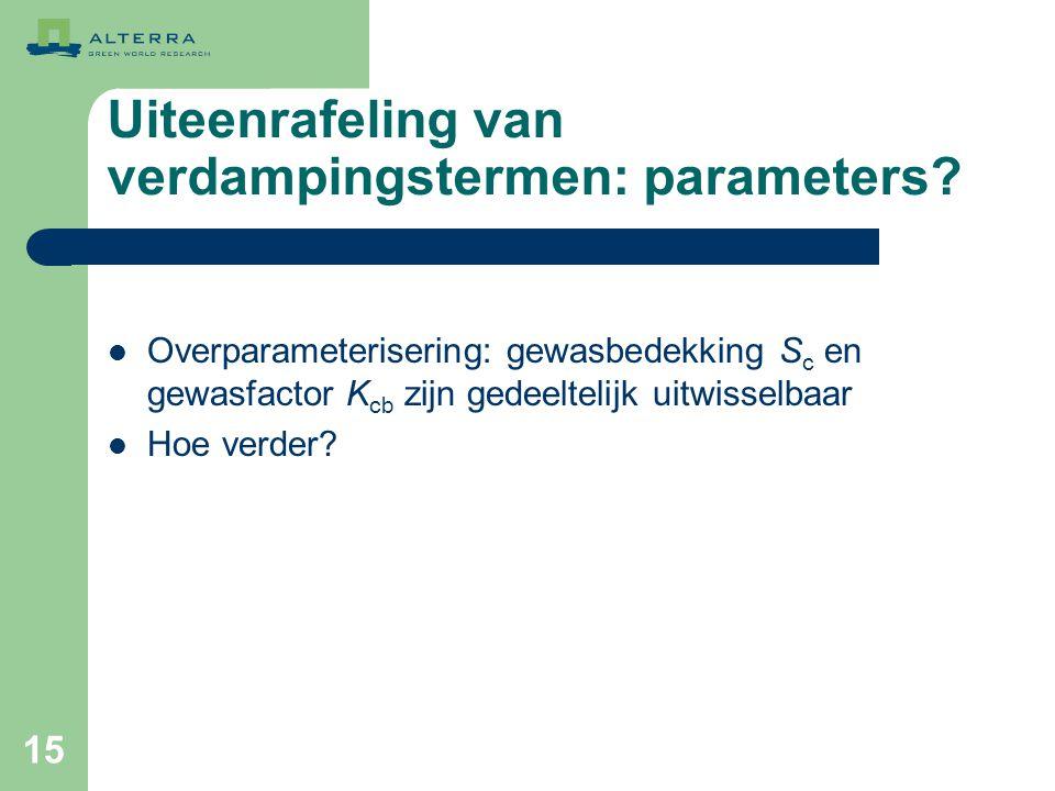 Uiteenrafeling van verdampingstermen: parameters