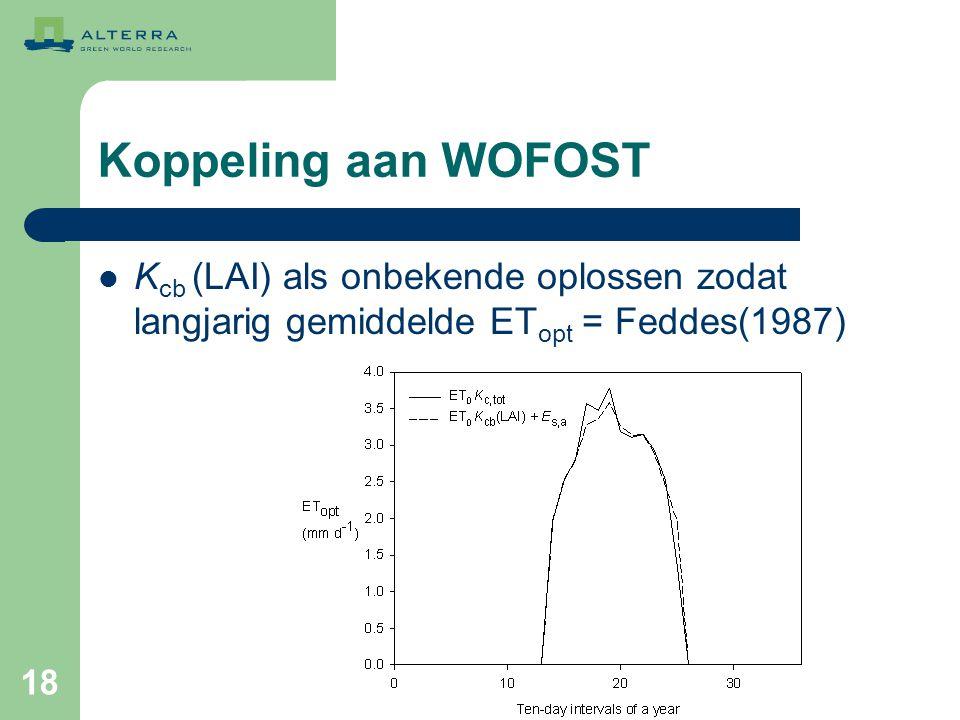 Koppeling aan WOFOST Kcb (LAI) als onbekende oplossen zodat langjarig gemiddelde ETopt = Feddes(1987)
