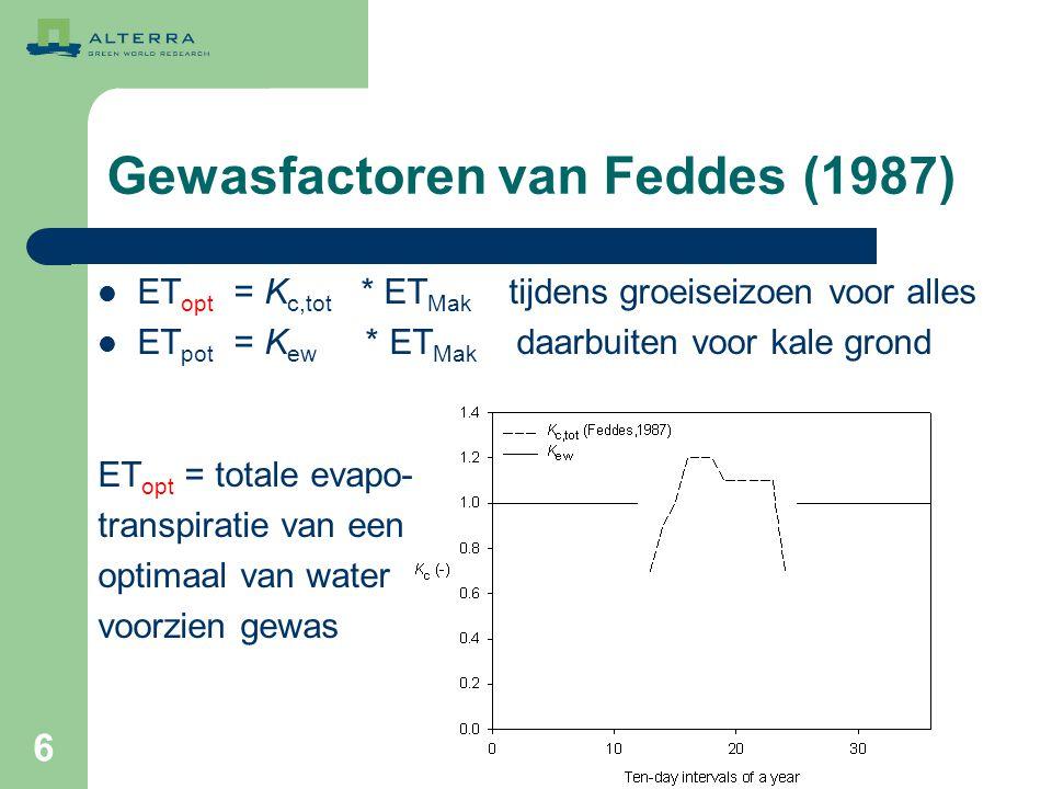 Gewasfactoren van Feddes (1987)
