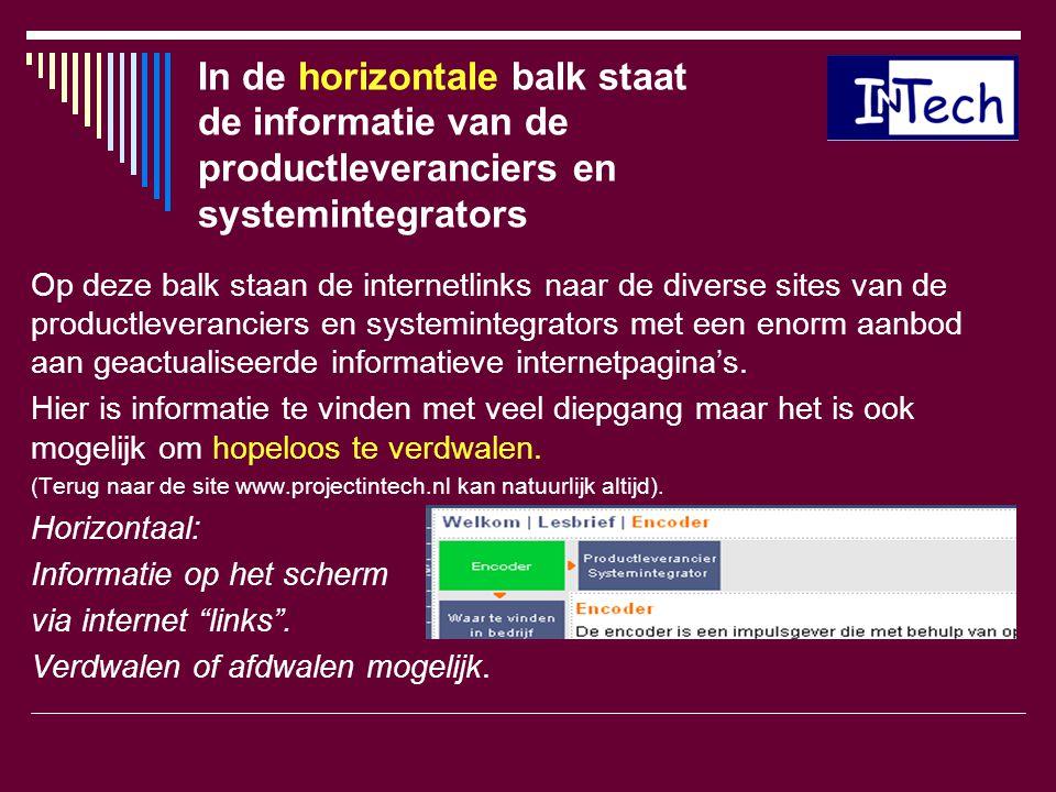 In de horizontale balk staat de informatie van de productleveranciers en systemintegrators