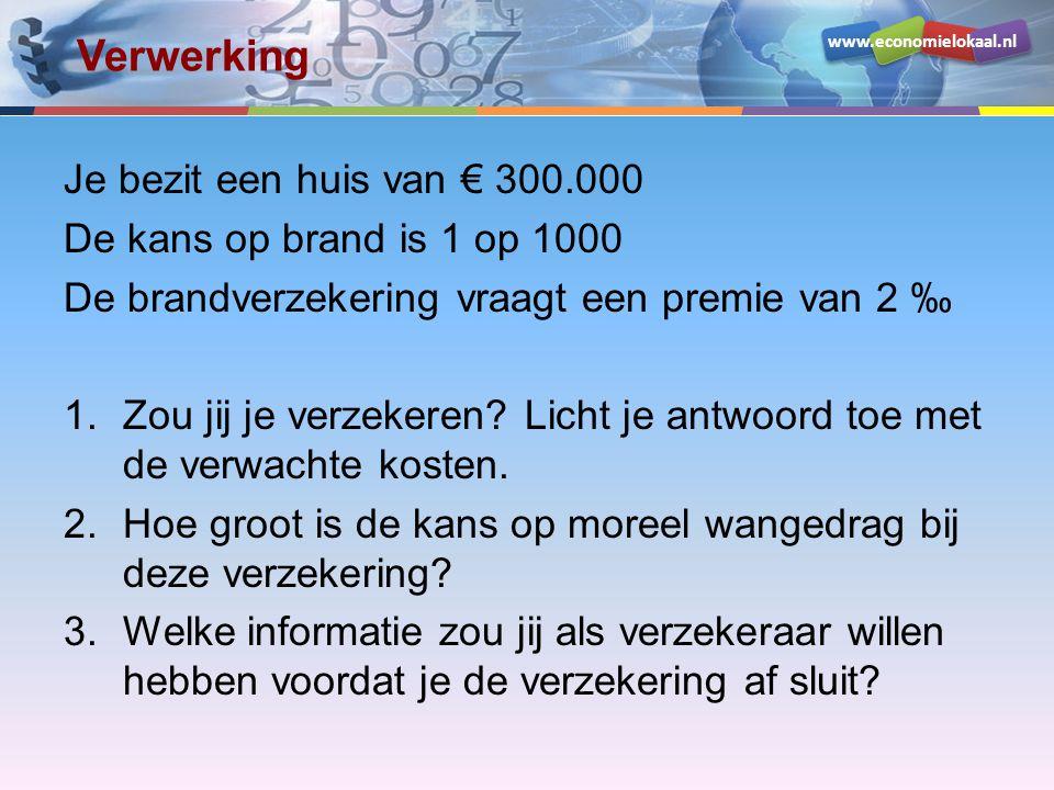 Verwerking Je bezit een huis van € 300.000