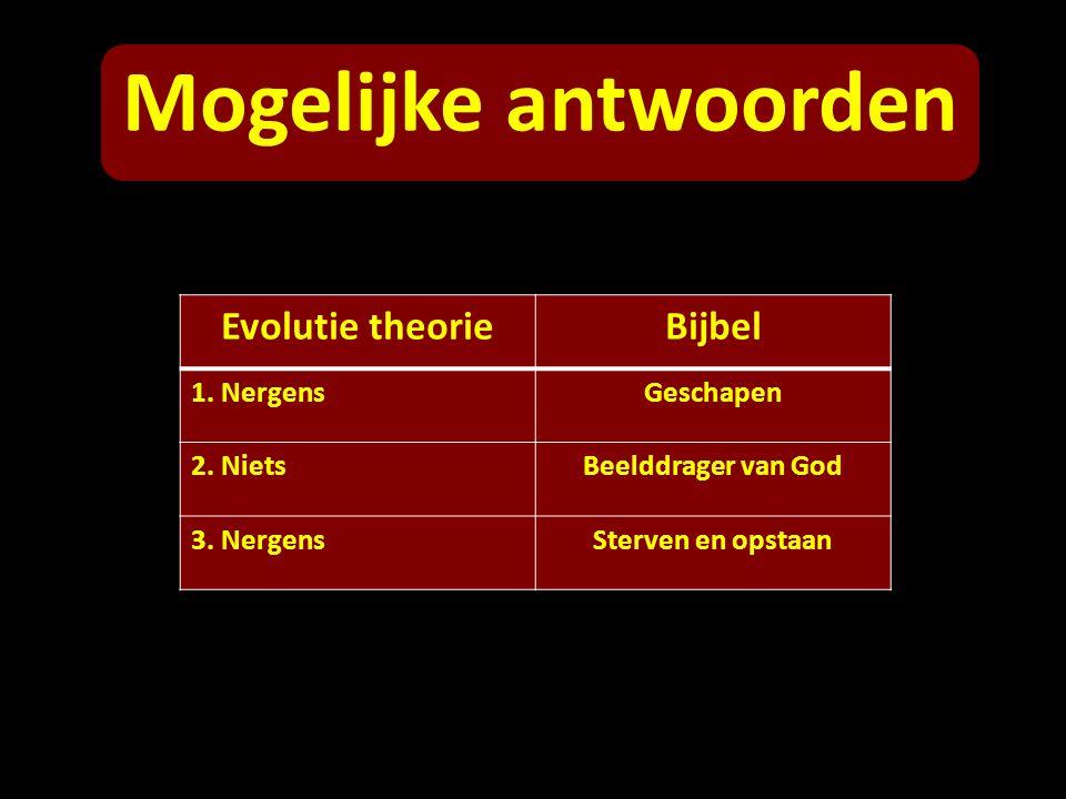Mogelijke antwoorden Evolutie theorie Bijbel 1. Nergens Geschapen