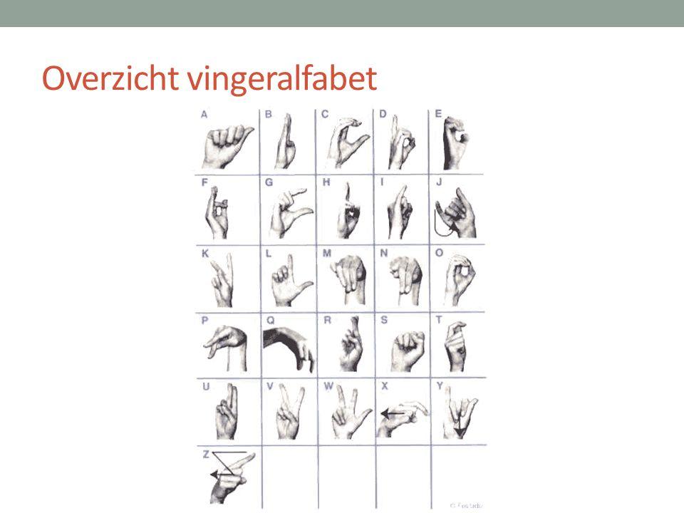 Overzicht vingeralfabet