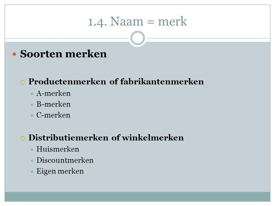 1.4. Naam = merk Soorten merken Productenmerken of fabrikantenmerken