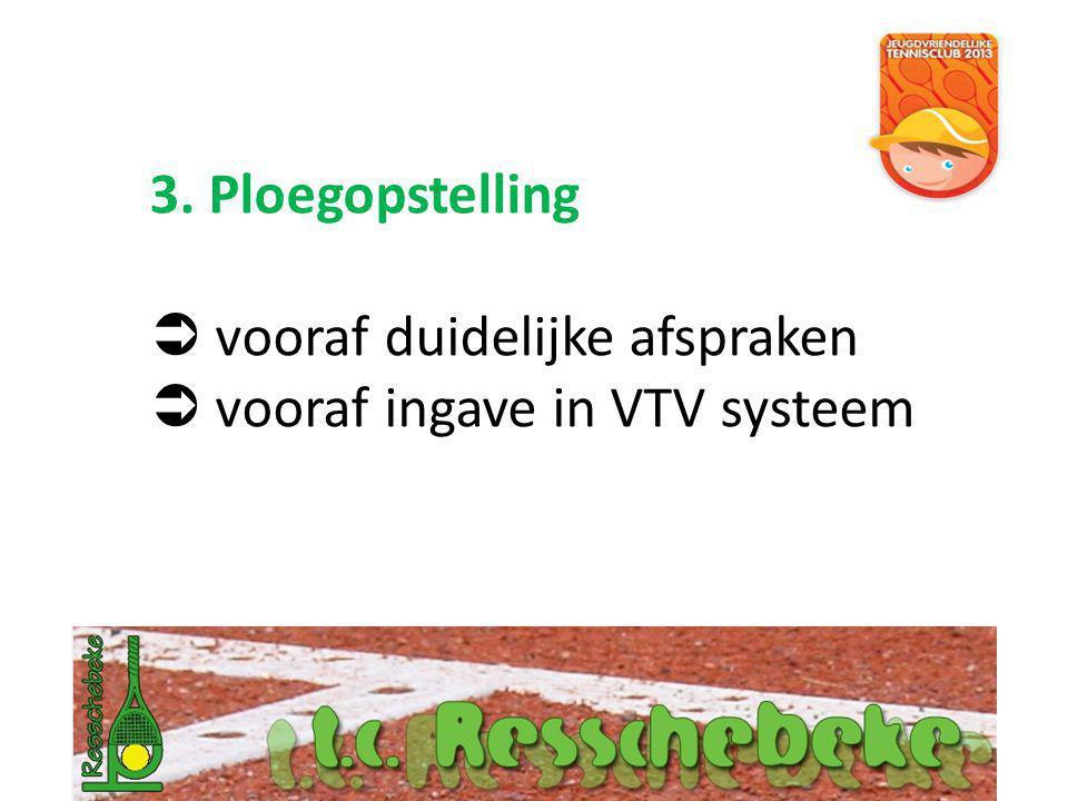 3. Ploegopstelling  vooraf duidelijke afspraken  vooraf ingave in VTV systeem