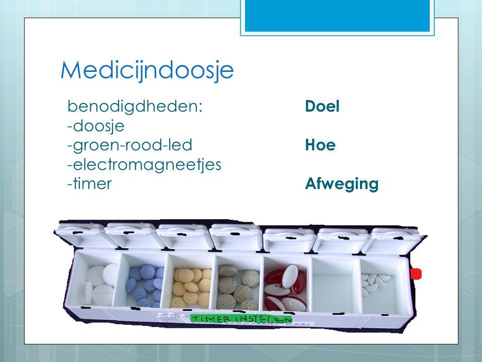 Medicijndoosje benodigdheden: Doel -doosje -groen-rood-led Hoe -electromagneetjes -timer Afweging.