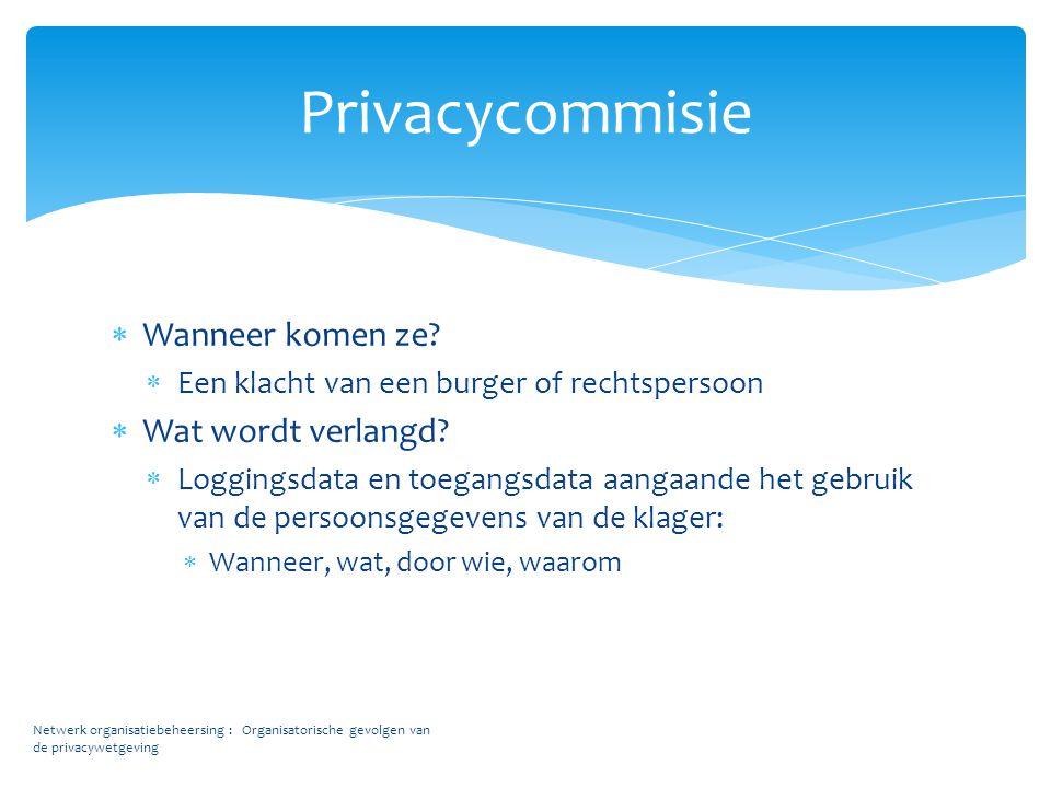 Privacycommisie Wanneer komen ze Wat wordt verlangd