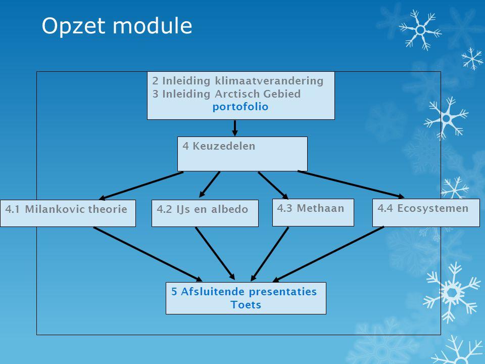 Opzet module 2 Inleiding klimaatverandering