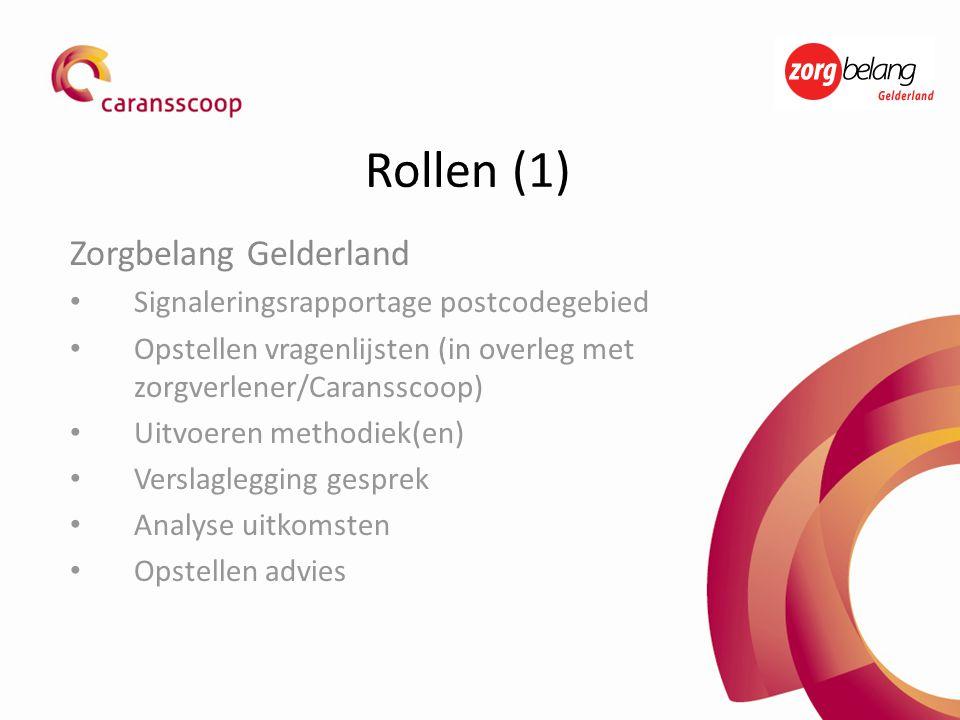 Rollen (1) Zorgbelang Gelderland Signaleringsrapportage postcodegebied