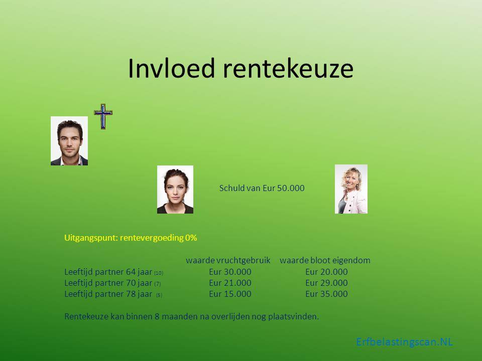Invloed rentekeuze Erfbelastingscan.NL Schuld van Eur 50.000