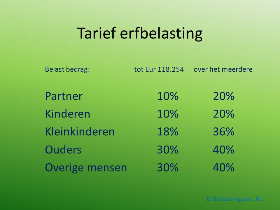 Tarief erfbelasting Partner 10% 20% Kinderen 10% 20%