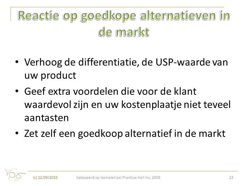 Reactie op goedkope alternatieven in de markt