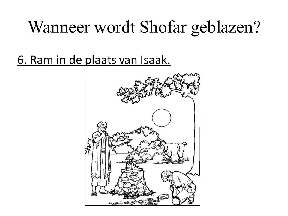 Wanneer wordt Shofar geblazen