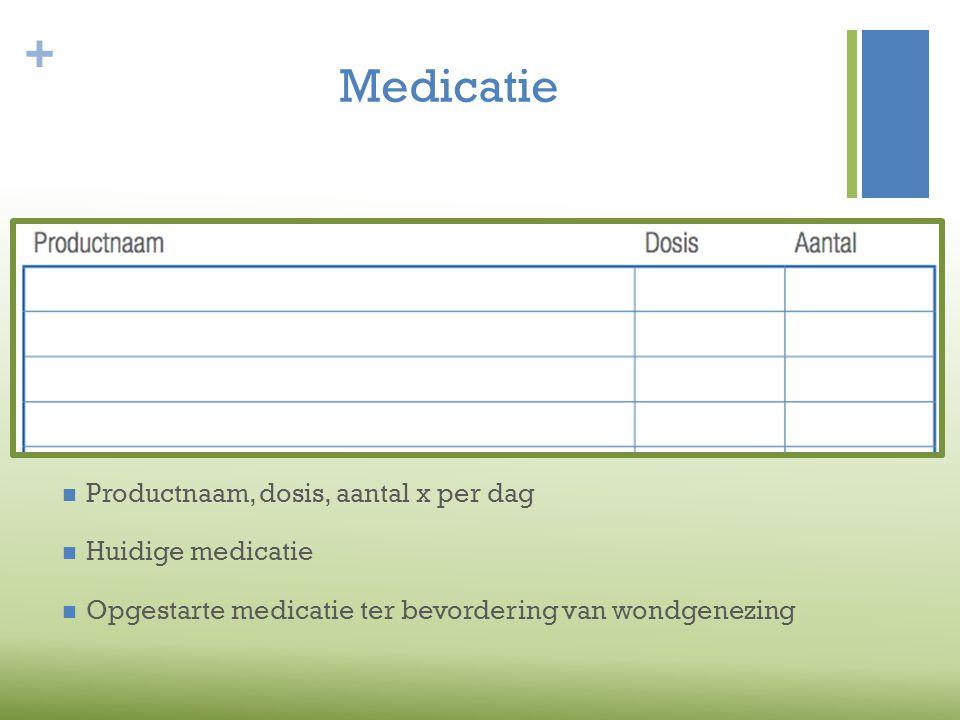 Medicatie Productnaam, dosis, aantal x per dag Huidige medicatie
