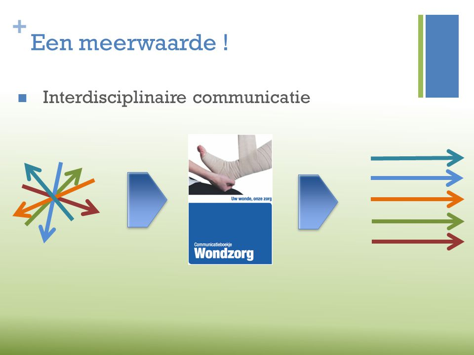 Een meerwaarde ! Interdisciplinaire communicatie