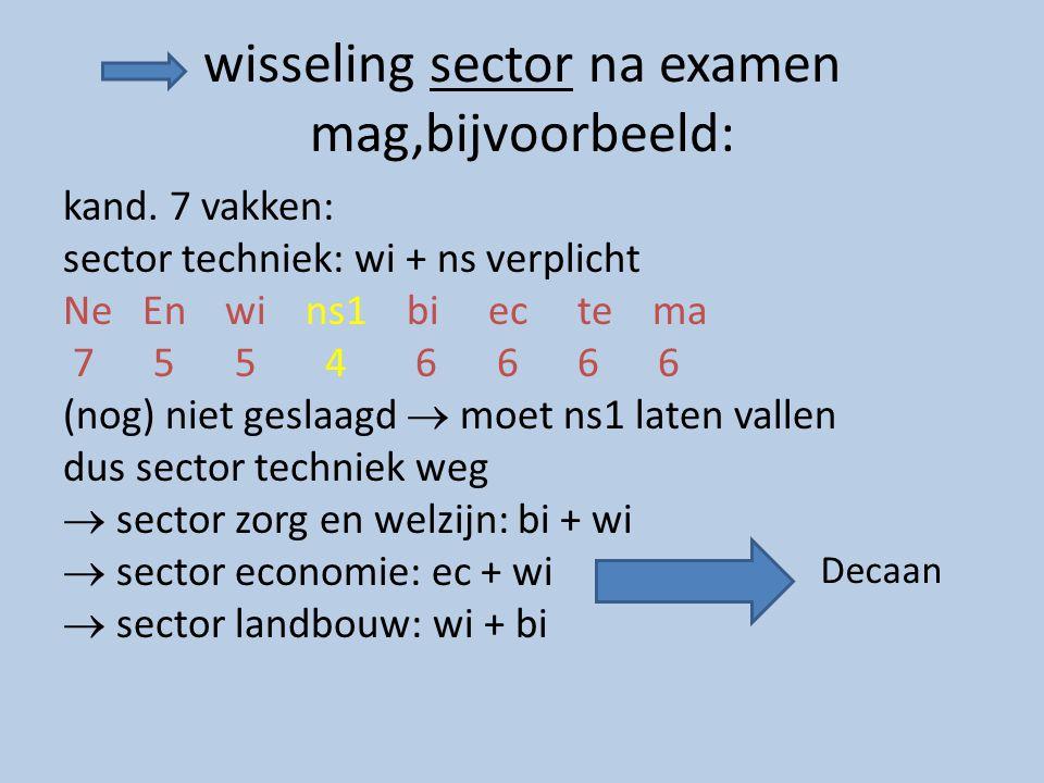 wisseling sector na examen mag,bijvoorbeeld:
