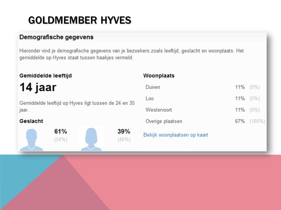 Goldmember Hyves