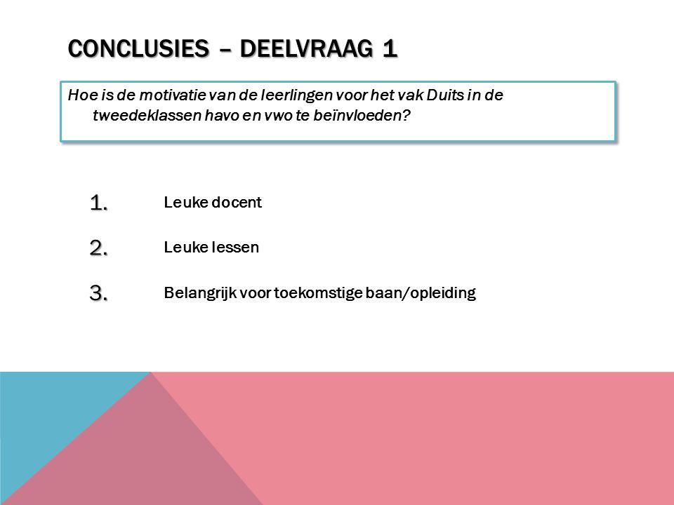 Conclusies – Deelvraag 1