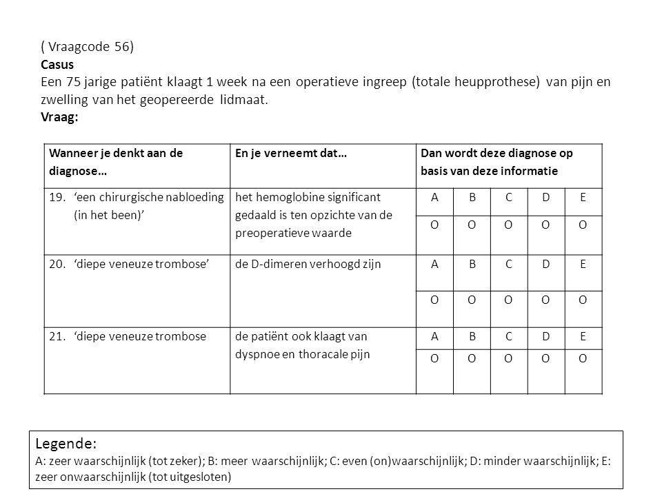 ( Vraagcode 56) Casus Een 75 jarige patiënt klaagt 1 week na een operatieve ingreep (totale heupprothese) van pijn en zwelling van het geopereerde lidmaat. Vraag:
