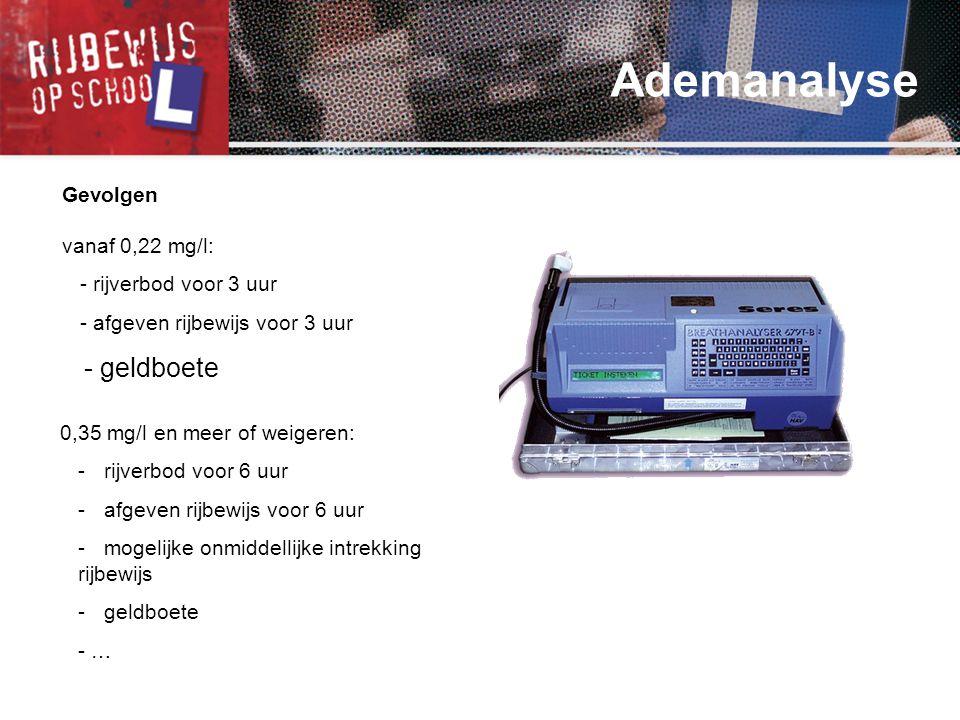 Ademanalyse - geldboete Gevolgen vanaf 0,22 mg/l: