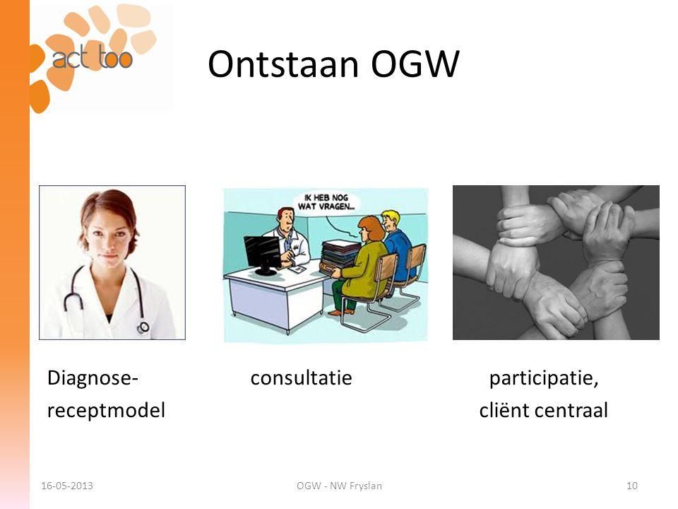 Ontstaan OGW Diagnose- consultatie participatie,