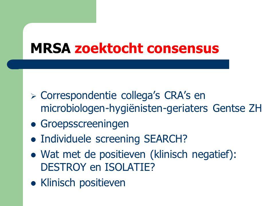 MRSA zoektocht consensus