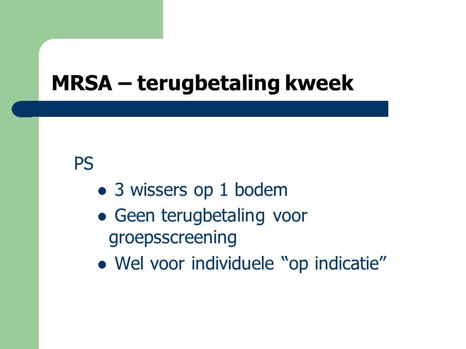 MRSA – terugbetaling kweek