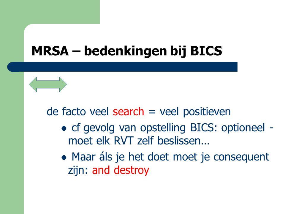 MRSA – bedenkingen bij BICS