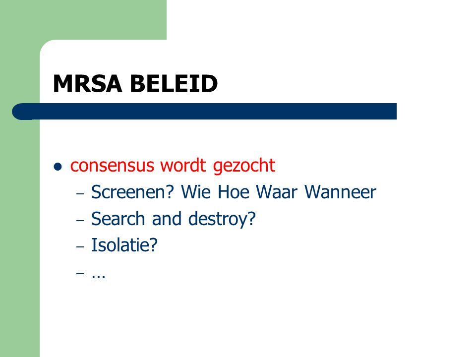 MRSA BELEID consensus wordt gezocht Screenen Wie Hoe Waar Wanneer
