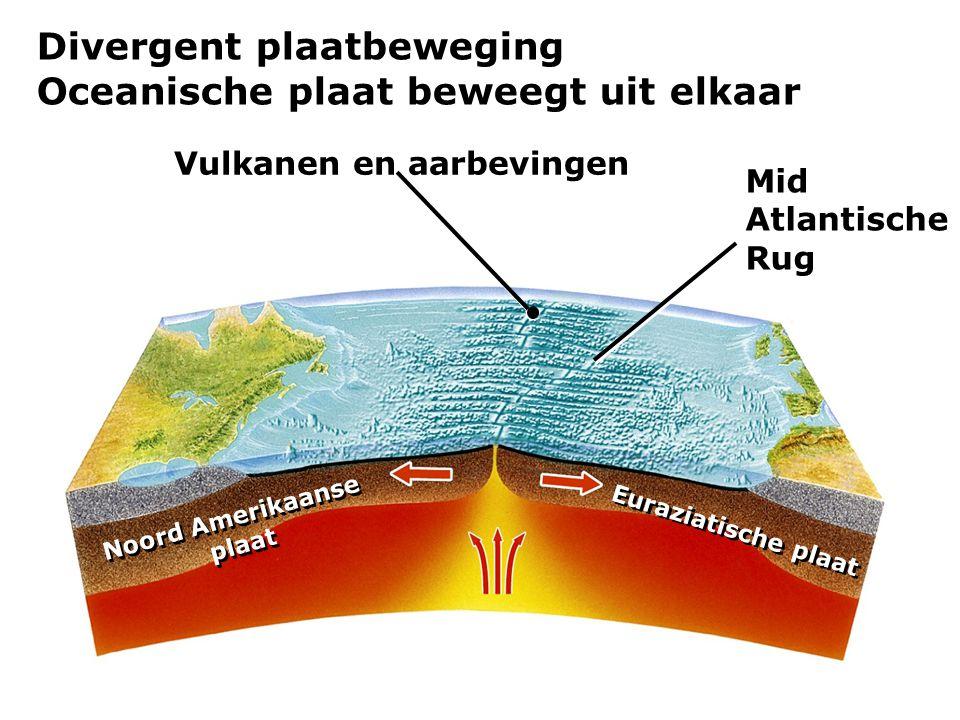 Vulkanen en aarbevingen