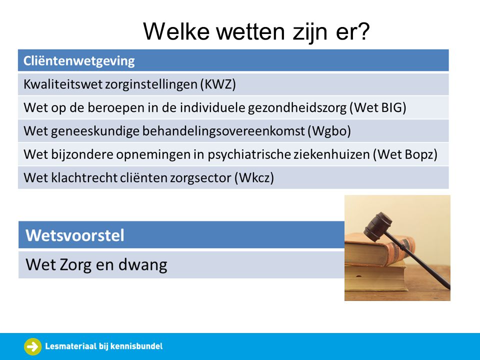 Lespakket vrijheidsbeperking les 4 wetgeving ppt download for Welke woonstijlen zijn er
